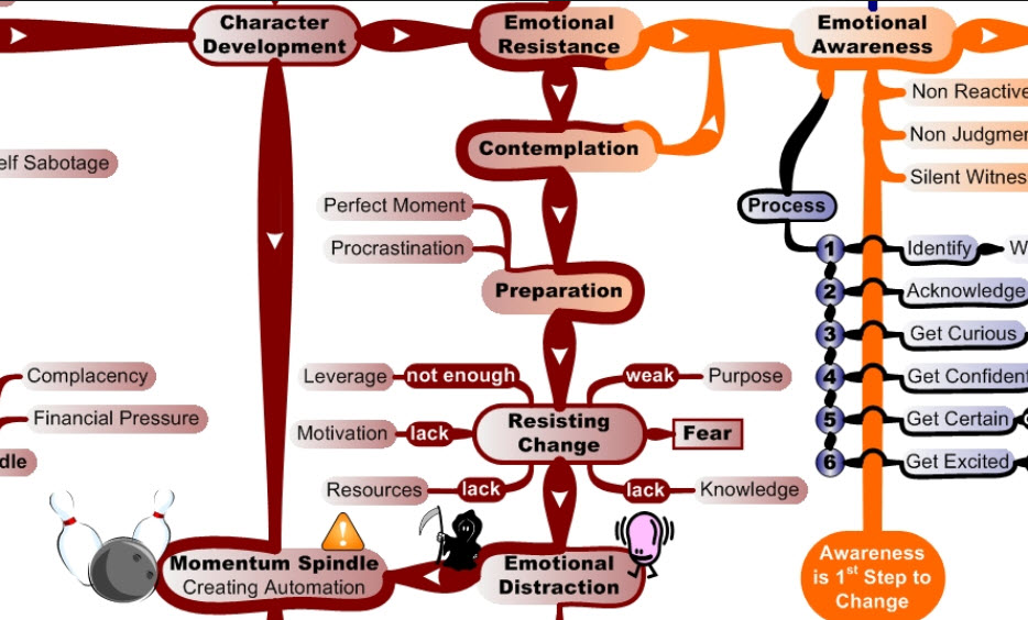 personality concepts matrix Wpsablongmancom.