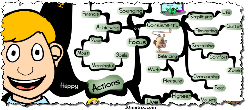 Happy Actions