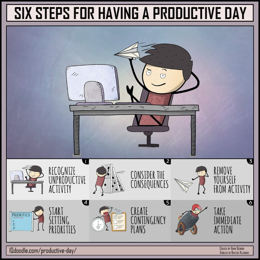 Six Steps for Having a Productive Day
