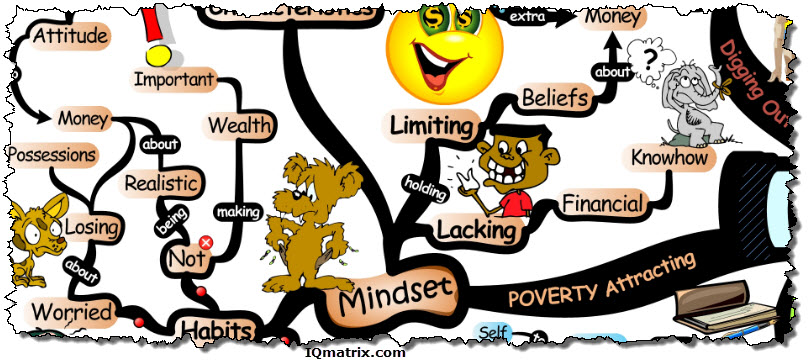 Poverty Attraction Mindset