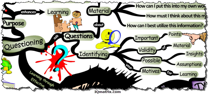 Asking Questions to Improve Learning Ability