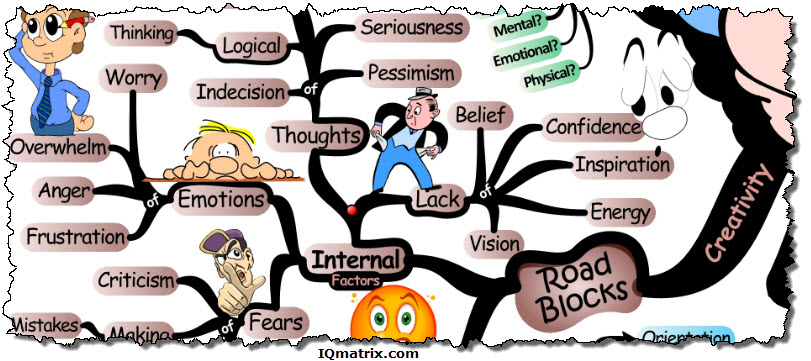 Roadblocks for Creativity