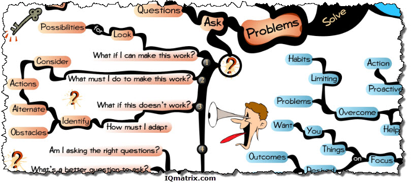 Solve Problems Using Questions
