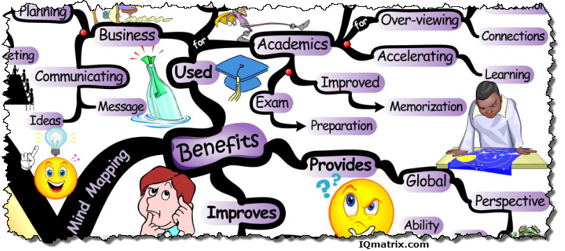 Mind Mapping Benefits