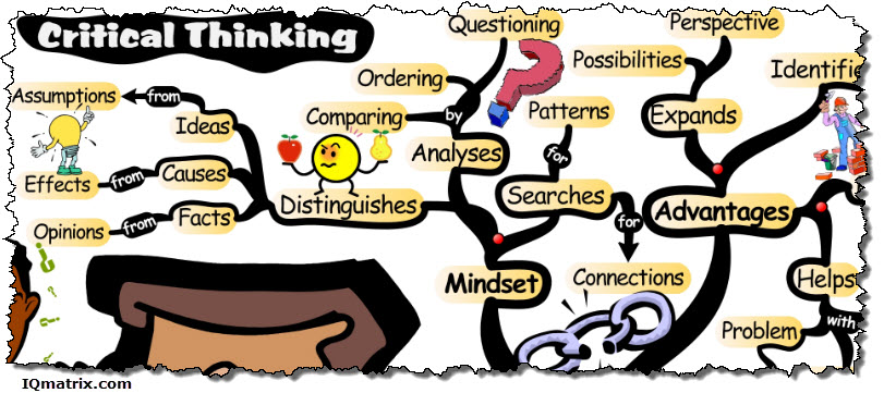 the concept of critical thinking basically means Critical thinking and problem critical thinking means making reasoned basically, beyer sees critical thinking as using criteria to judge the.