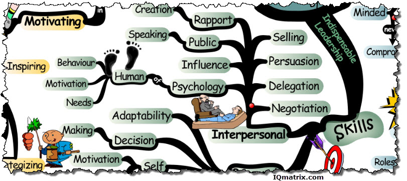 Indispensable Leadership Skills
