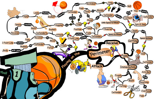 formations in basketball. 5: Basketball Offensive