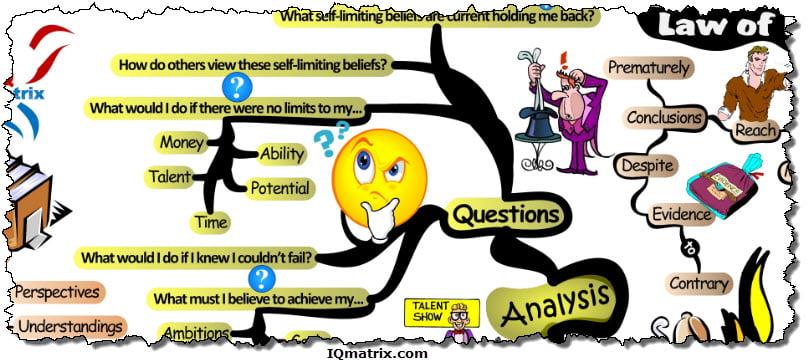 Transforming Your Beliefs