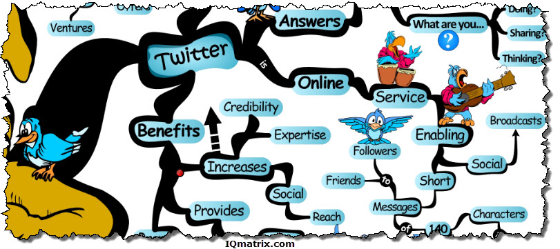 The Benefits of Twitter