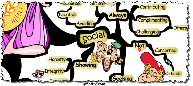 Social Traits of the Successful
