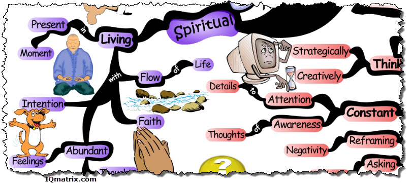 Spiritual Traits of the Successful