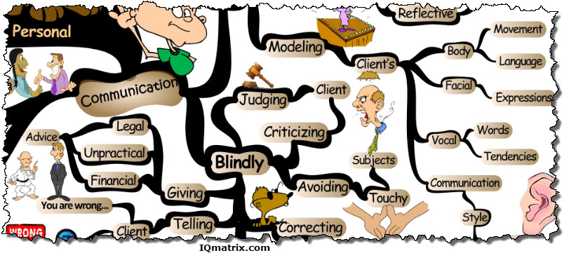 Life Coaching Personal Communication Mistakes