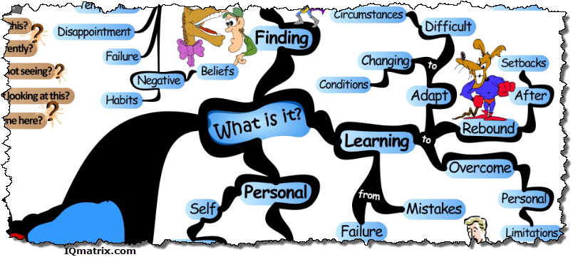 What is Resilient Willpower?