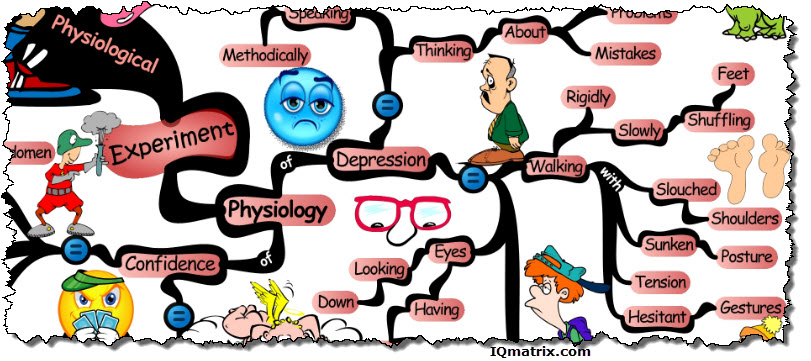 Experimenting with Your Physiology