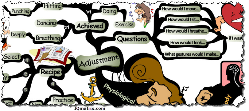 Making Physiological Adjustments
