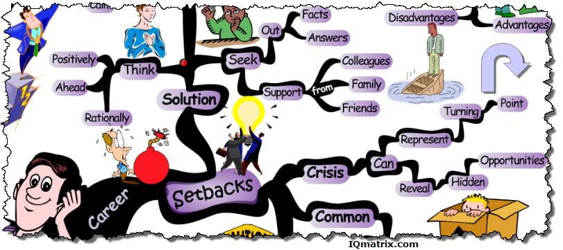 Dealing with Career Setbacks