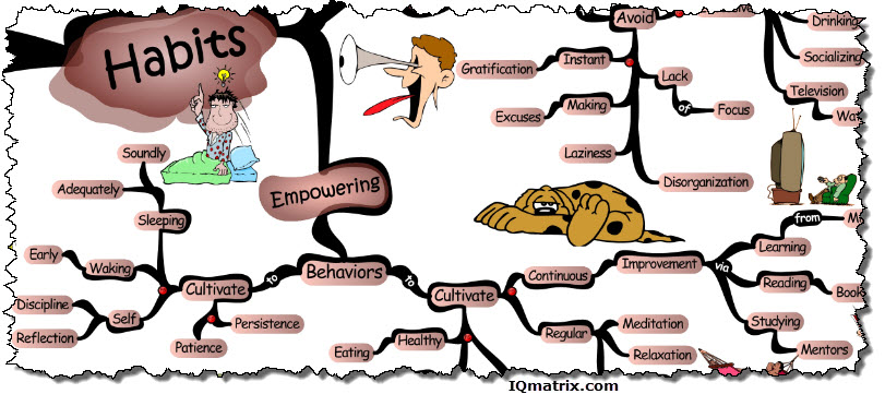 Empowering Habits