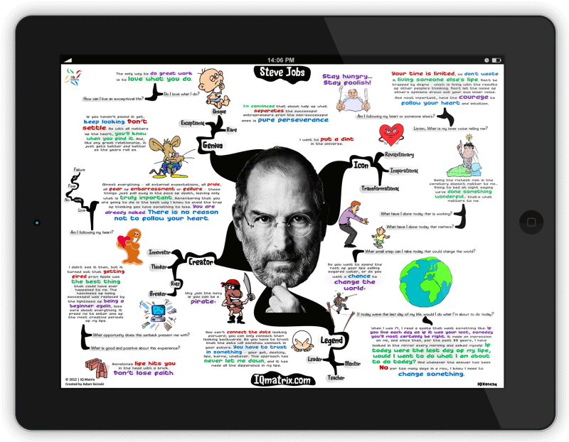 outline steve jobs Steve jobs wanted to launch a 'holy war' on google: emails outline apple founder's strategy for company a year before his death jobs sent the email in 2010 to his.