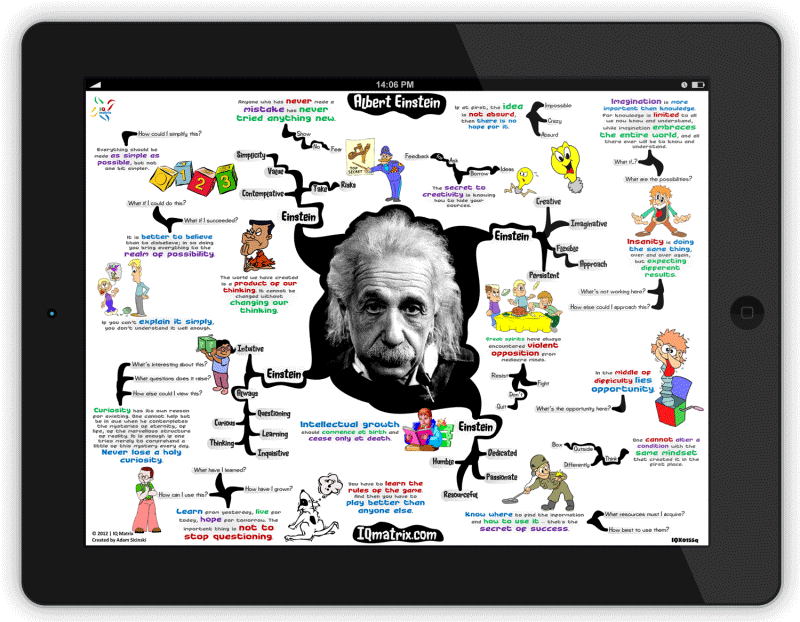albert einstein biography summary