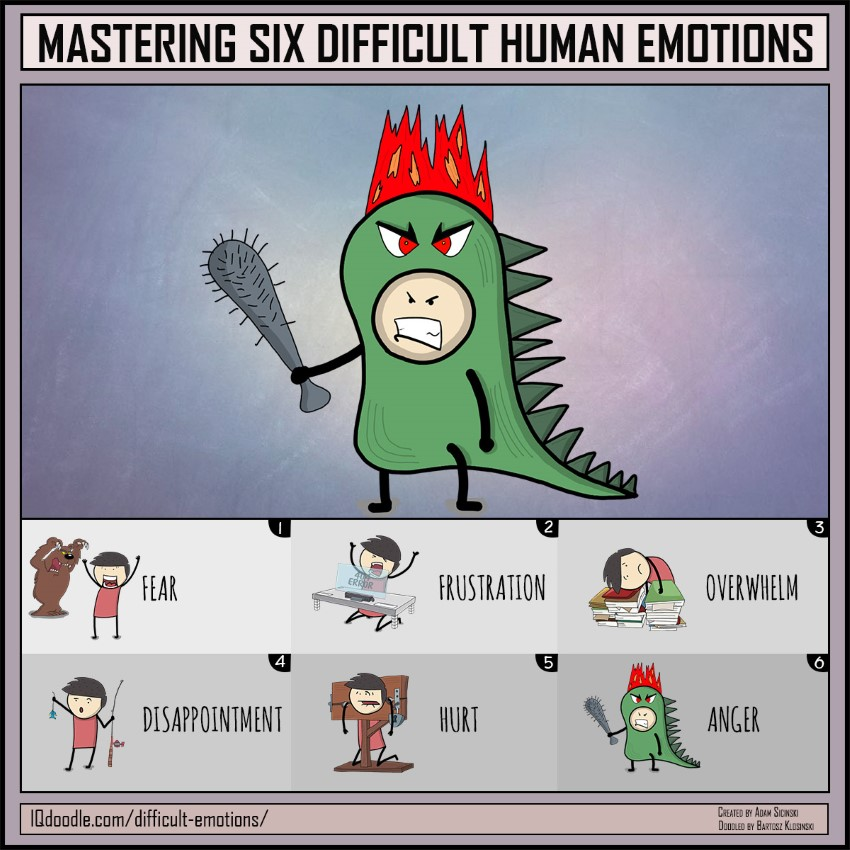 Mastering Six Difficult Human Emotions