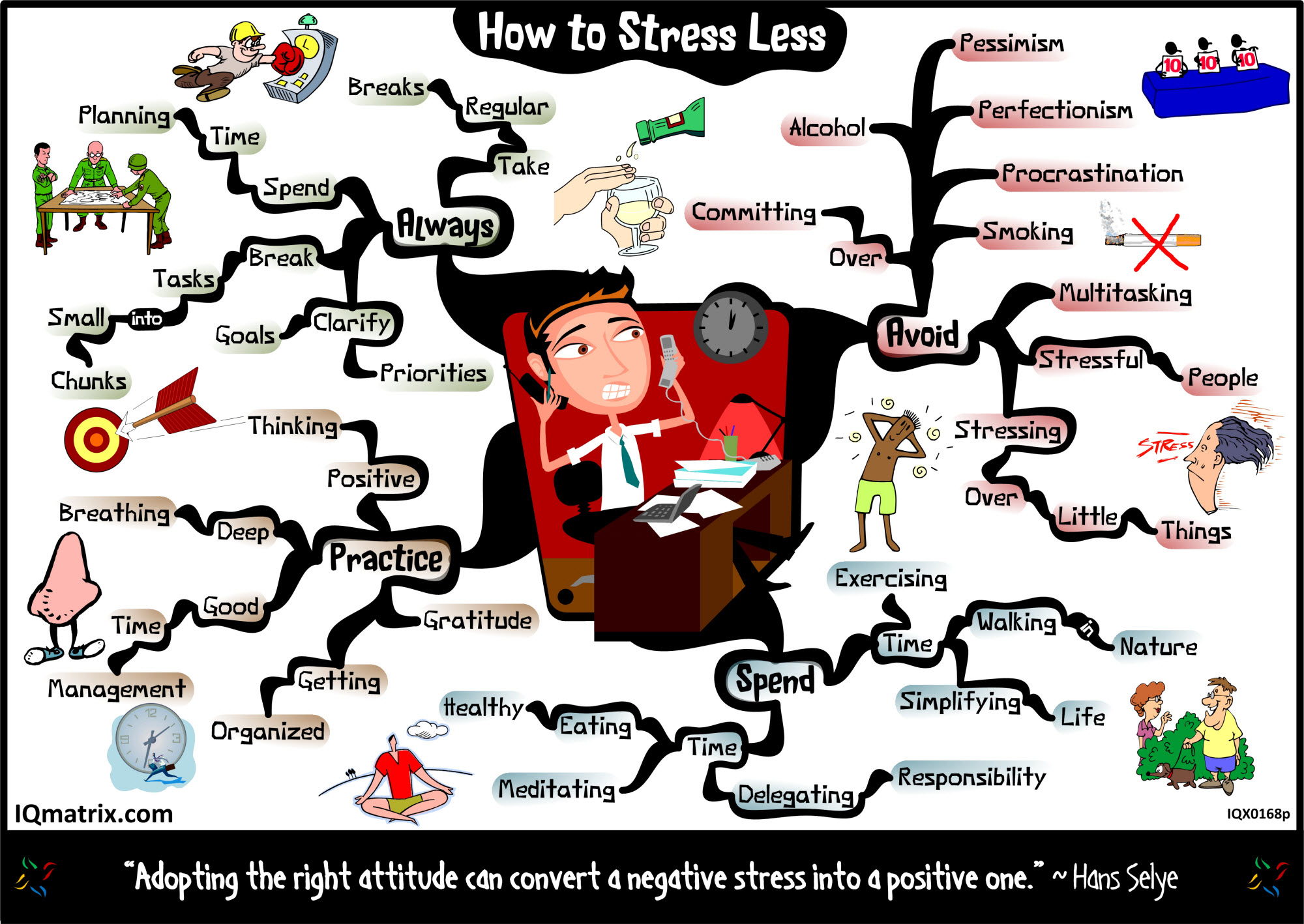 stress-less-mind-map-2000px.jpg