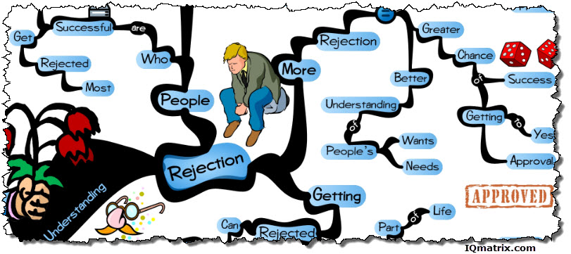Understanding the Value of Rejection