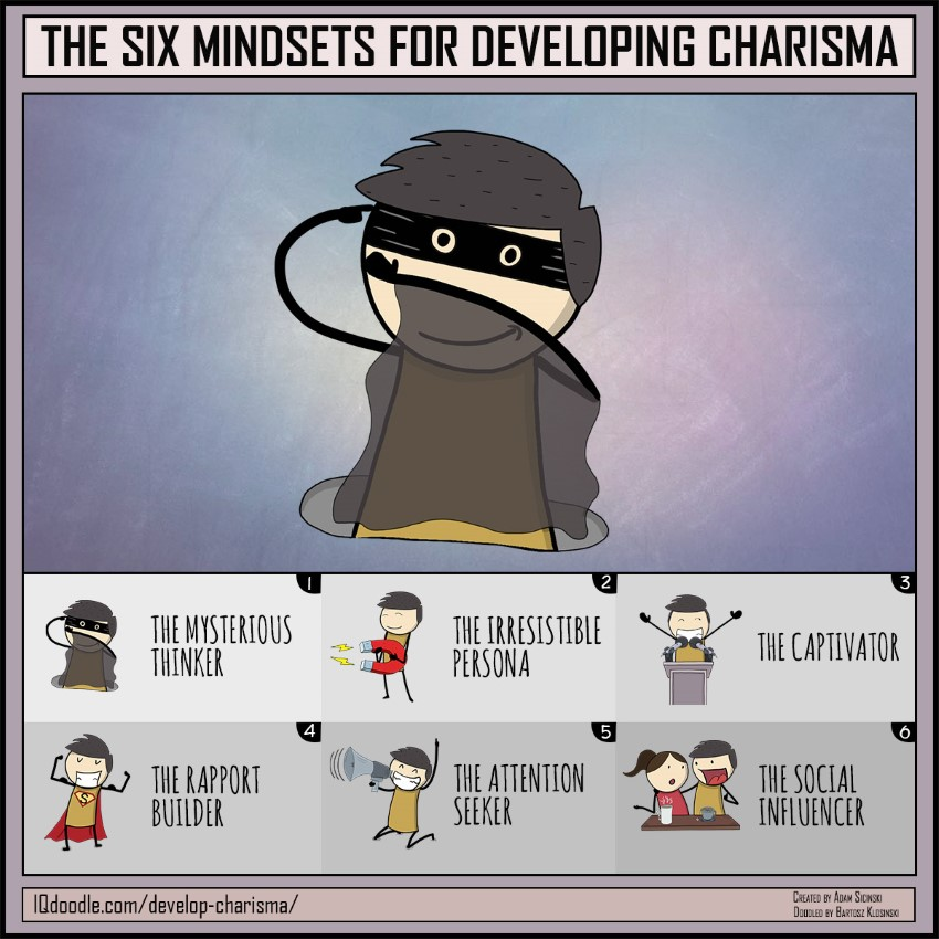 The Six Mindsets for Developing Charisma