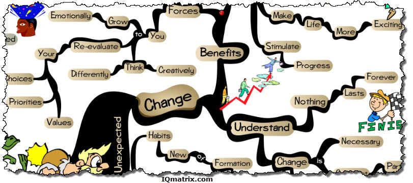 The Value of Unexpected Change