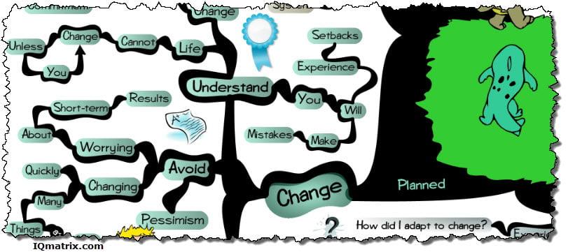 Understanding Planned Change