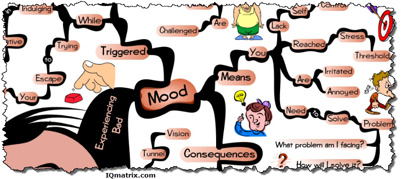 Experiencing a Bad Mood