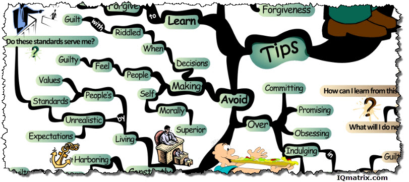 Ideas to Help Eliminate Guilt