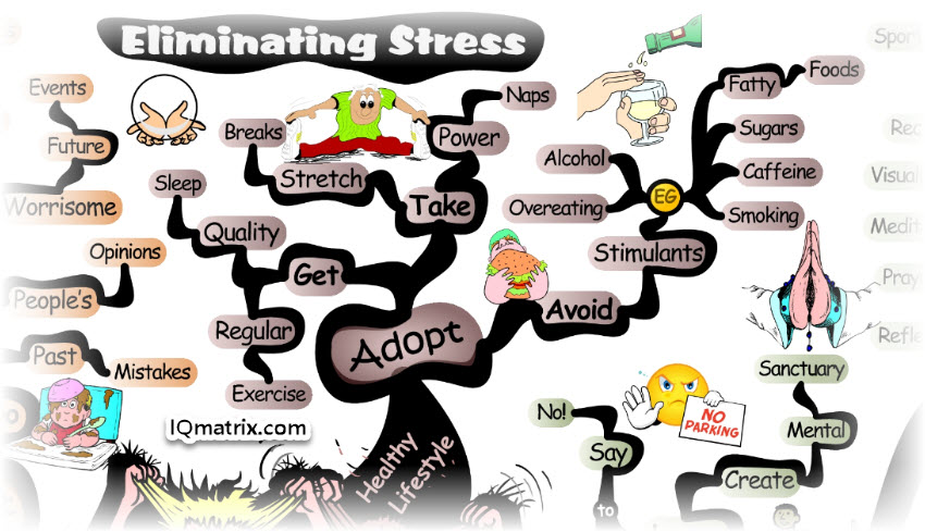 Adopting Healthy Lifestyle Avoid Stress