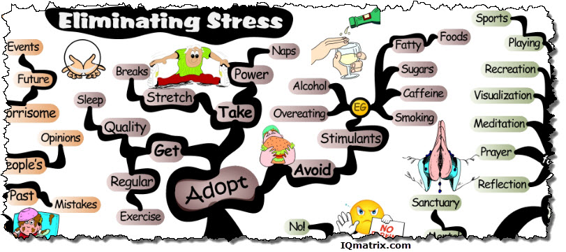 Adopting to Stress