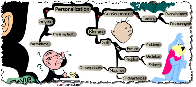 Personalization: Unhelpful Thinking Styles