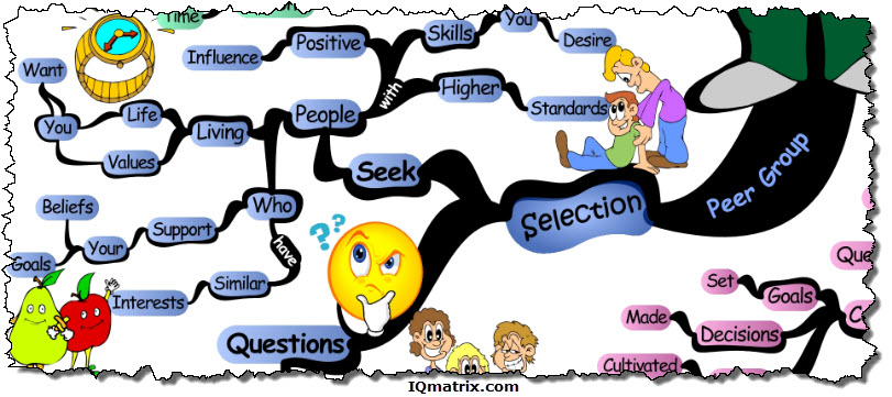 Peer Group Selection