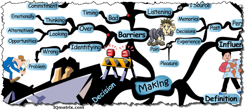 Barriers to Making Effective Decisions