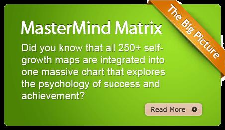 MasterMind Matrix