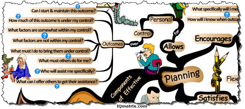 Components of Effective Planning