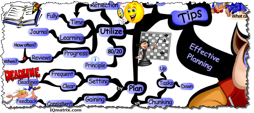 Effective Planning Guidelines