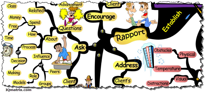 Establishing Rapport with Client
