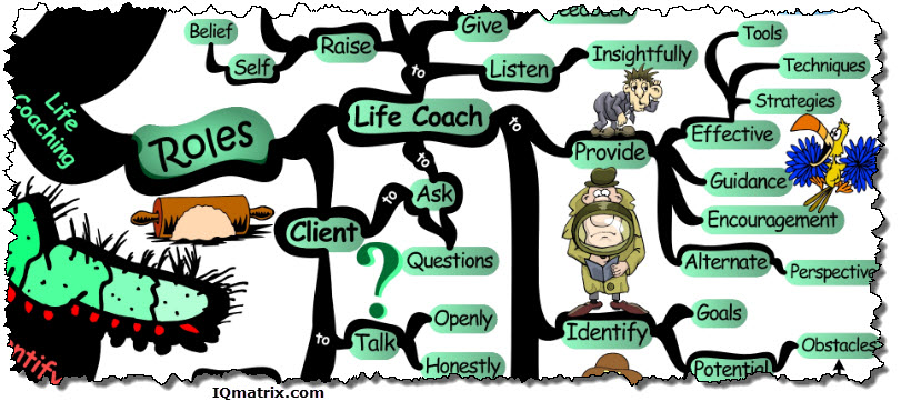 Life Coaching Roles for Coach and Client