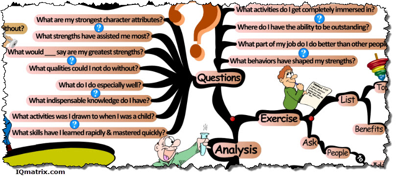 Assessing Your Strengths Questions
