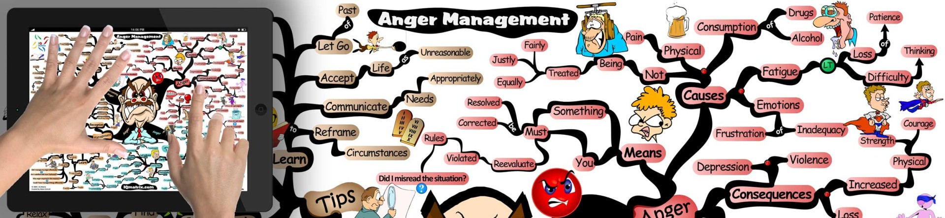 how to control your anger and mend your relationships