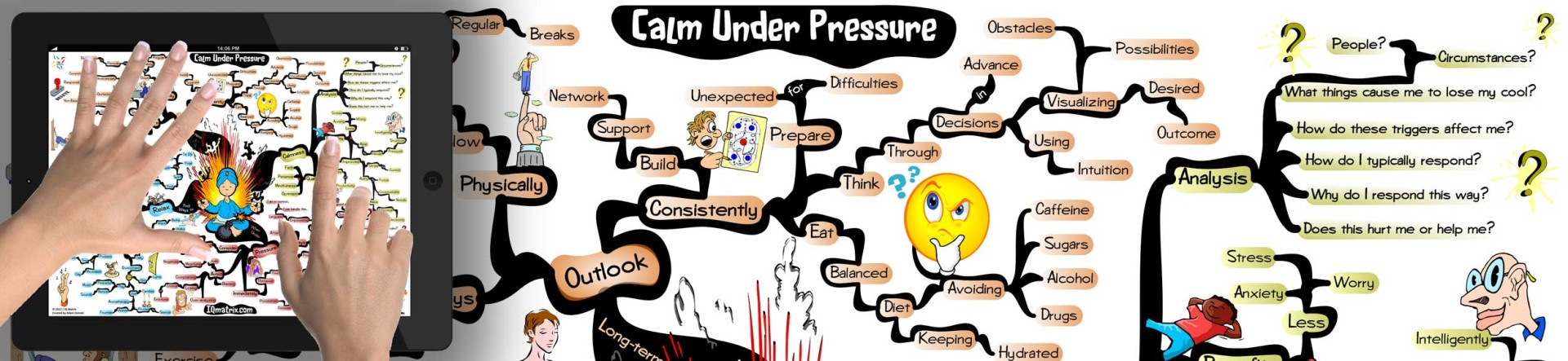 Why can't I concentrate if I'm not under pressure?