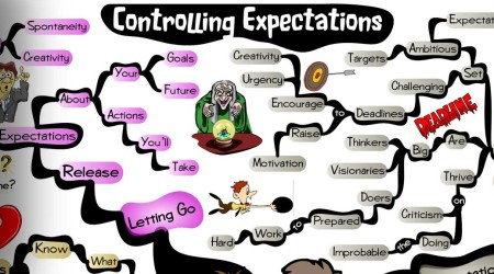 Controlling Expectations
