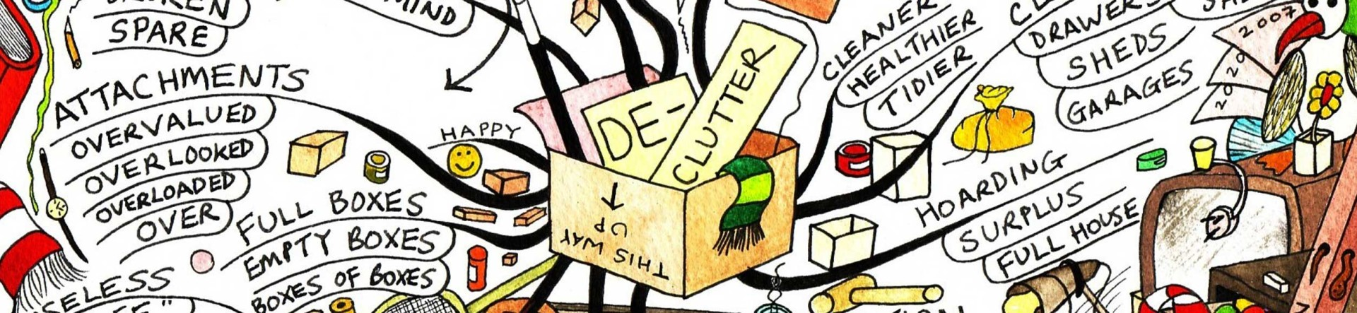 De-Clutter Your Life Using this Brilliant and Helpful Mind Map