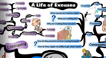A Life of Excuses