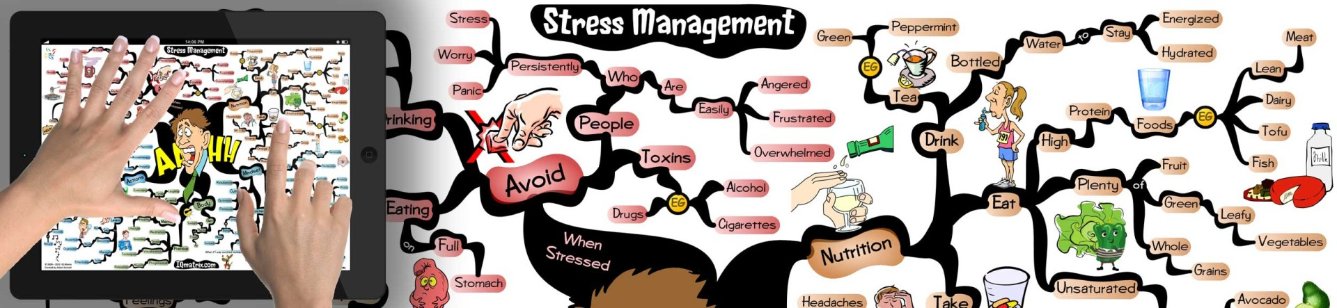 practical ideas to help you manage your stress levels