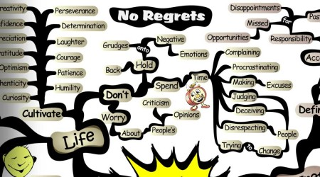 Having No Regrets