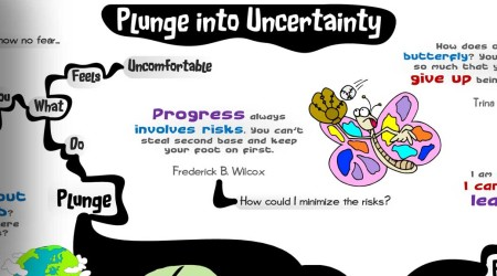 Plunge into Uncertainty
